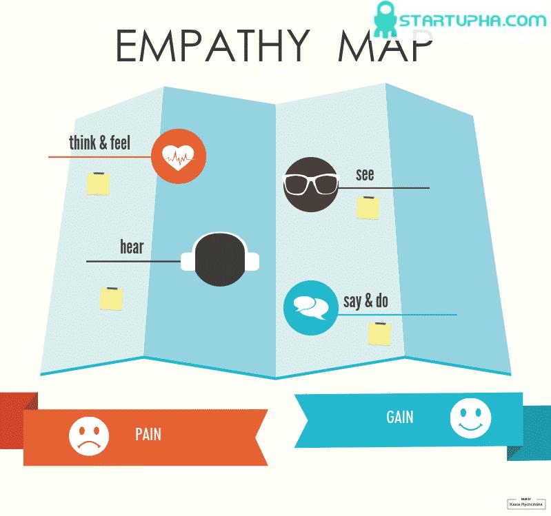 نقشه همدلی