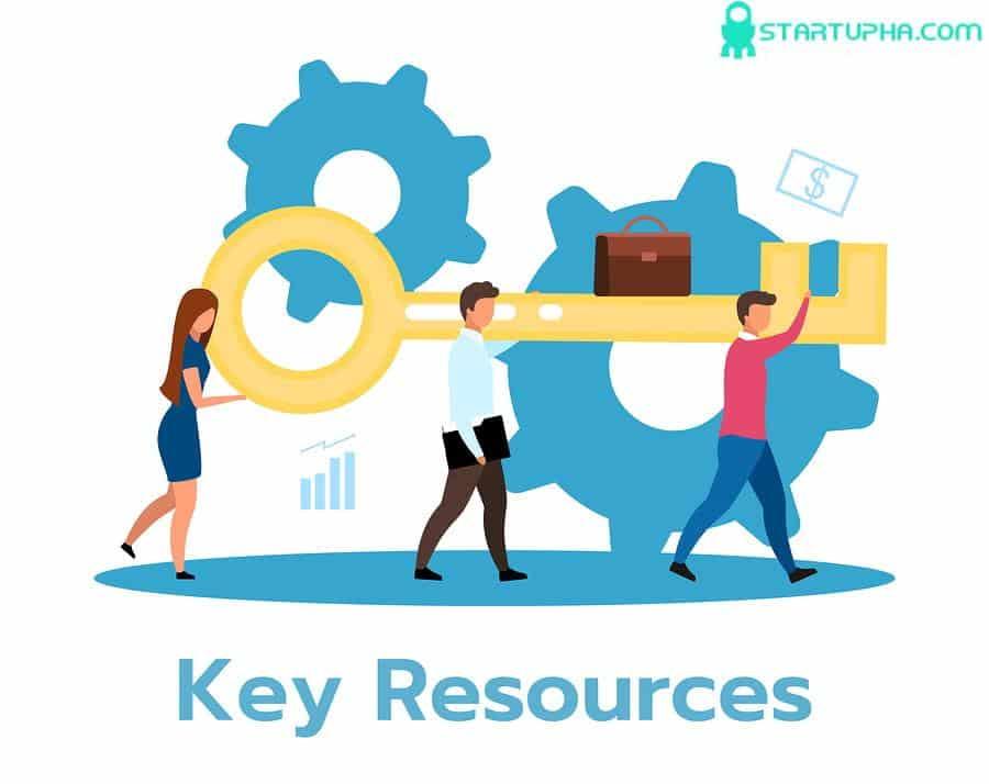 منابع کلیدی