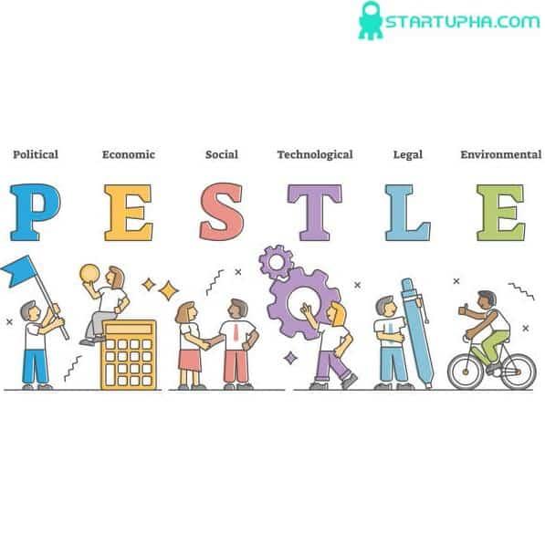 تحلیل pestle